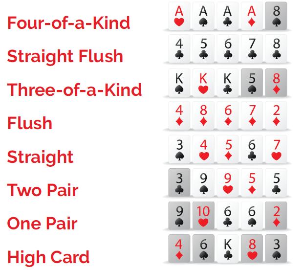Crazy 4 Poker Hands