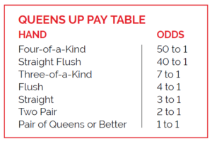 Crazy 4 Poker Queens Up Pay Table