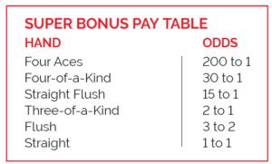 Crazy 4 Poker Super Bonus Pay Table